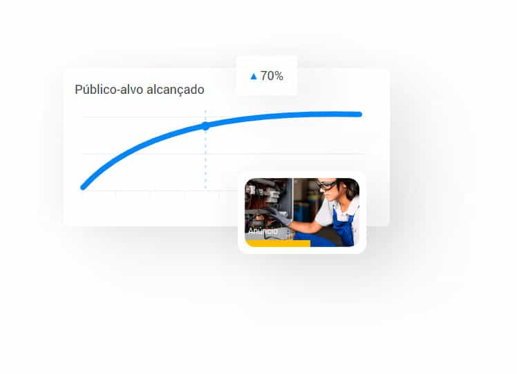 anunciar-no-google-ads-rede-de-display